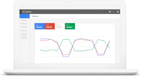 overview-adwords-interface-laptop_1x